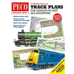 Track Plans For Layouts To Suit All Locations