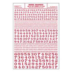 Numbers Roman RR Red Dry transfer
