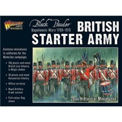 NAPOLEONIC BRITISH STARTER ARMY (WATERLOO)