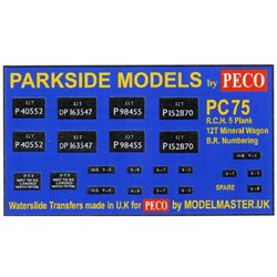Transfers for R.C.H. 1923 12T 5-Plank Mineral Wagon (B.R....